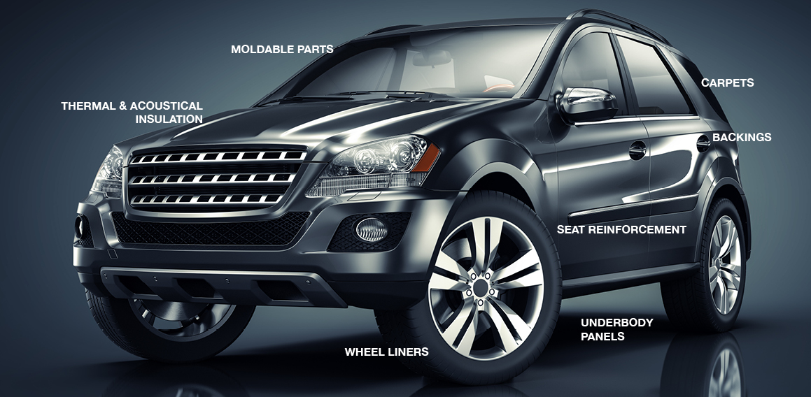 Minet automotive products
